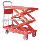 PR-35 Best Quality Manual Mini Scissor Lift With Different size