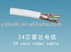radar cable