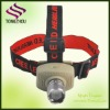 Camping Hiking CREE LED Head lamp,LED head light,Head light