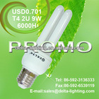 PROMO! T4 2U 9W ENERGY SAVING LAMP