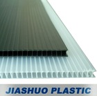 Extruded Plastic Sheet