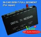 ISDB-T full segment Digital TV Receiver Japan
