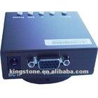 vga cmos camera/industrial inspection camera T86