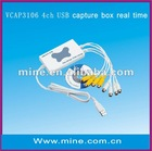ON sale 4CH H.264 USB DVR box real time
