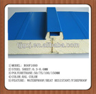 pu foam sandwich wall panel