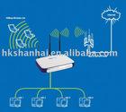 Home Network Gateway