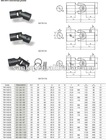Universal Joints SK7811