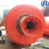 ball mill grinder with ISO:9001:2008