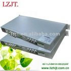 12 channel video transceiver