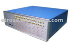 32 sims GSM VOIP Gateway with 32 channels GOIP ET3200G