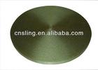Sling Belt Materials