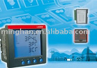 LAD Series Multifunctional Measuring Meter and Remote I/O Device