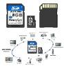 Class 6 micro SD card, 1GB 2GB 4GB 8GB 16GB 32GB available