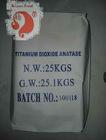 Factory export Titanium Dixiode (Rutile*Anatase)