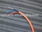Heat-resitant cables, LSZH fire resistant instrumentation cables