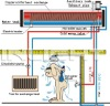 Operation Illustration of Copper Coil SWH