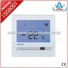 Controller for ventilation system of WSK-8K