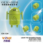 BEST ROBOT travel adapter popular in USA,EU,UK,AUST
