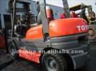 Used toyota forklift 3ton