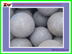 65mm forged steel grinding ball