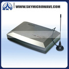 GSM PSTN Converter/GSM PSTN Terminal/GSM PSTN Router with Call Forwarding Function