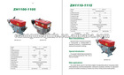 15HP single cylinder diesel engines