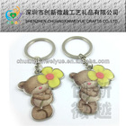 KC202 bear shaped metal mini keyring