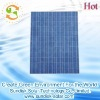 low price solar panel 120W Polycrystalline Silicon