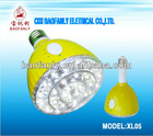 electric LED energy saving bulb with remote