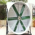 Horizontal Air Flow Fans for Industry (OFS)