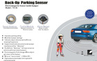 parking sensor -electromagnetic sensor inside bumper
