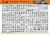 Cab parts 8405310-C0100