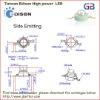 Edison Edixeon series high power leds