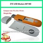 Unlocked ZTE MF180