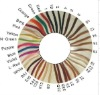 remy human hair color ring/100% human hair color ring/color ring