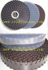 handbag lace tipping film