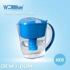 Water Filter Pitcher,Brita Style Design