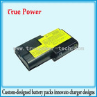 10.8v li-ion battery for IBM Laptop