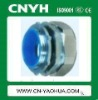 cable gland DPJ series