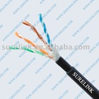 competitive outdoor cable cat6