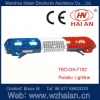 halogen revolving bar lights
