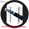 china refractometer suppliers!! using a refractometer