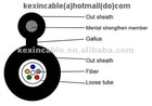 Structure of optical fiber cable Fig.8 type
