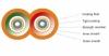Indoor Distribution Optical Fiber Cables