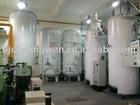 Nitrogen Generator for Petrochemical Industry