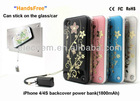 1800mAh iPhone power bank Backcover with power bank for iphone4/4s shiny LED stick on glass(RSP8)