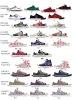 Vulcanized Plimsoll Canvas Shoes