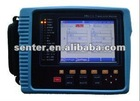 ST350A/ST350C 2M Transmission Analyzer