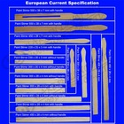 European Paint Stirrer