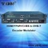 HDMI/YPbPr/CVBS to DVB-T Encoder Modulator(1U)